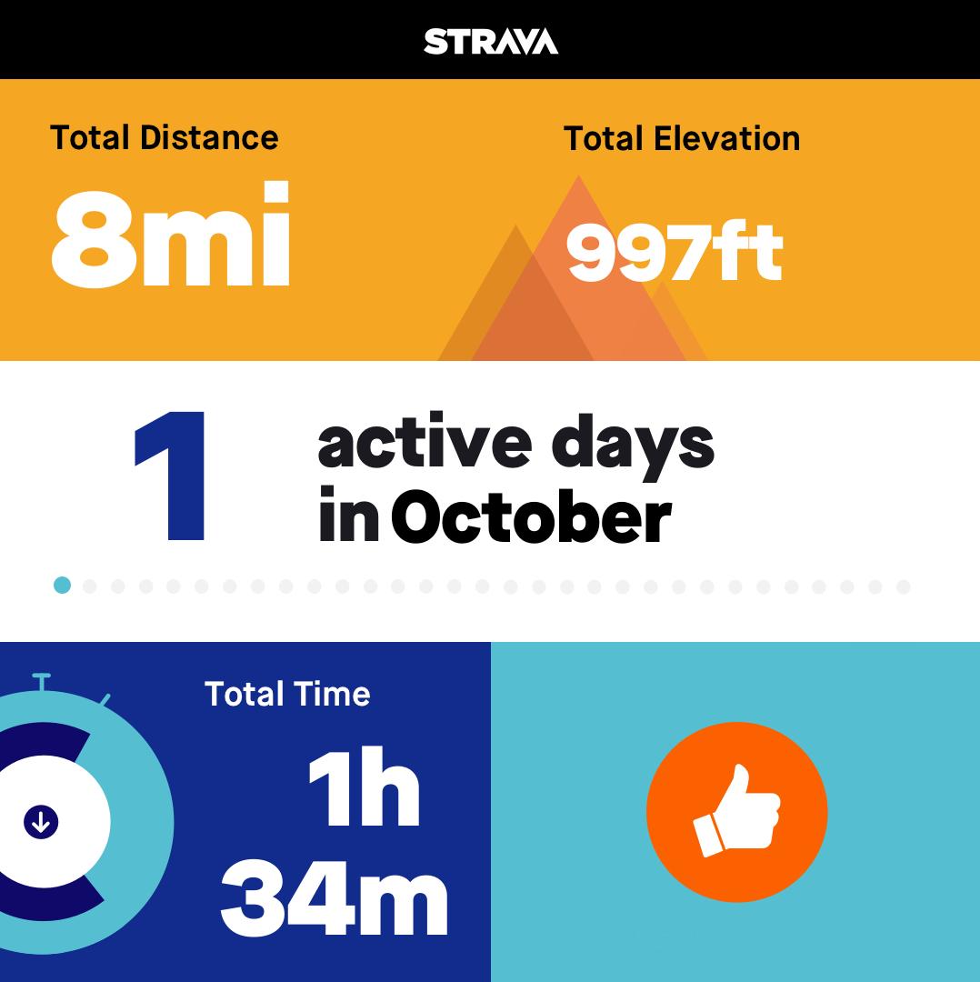 Oct2018Stats